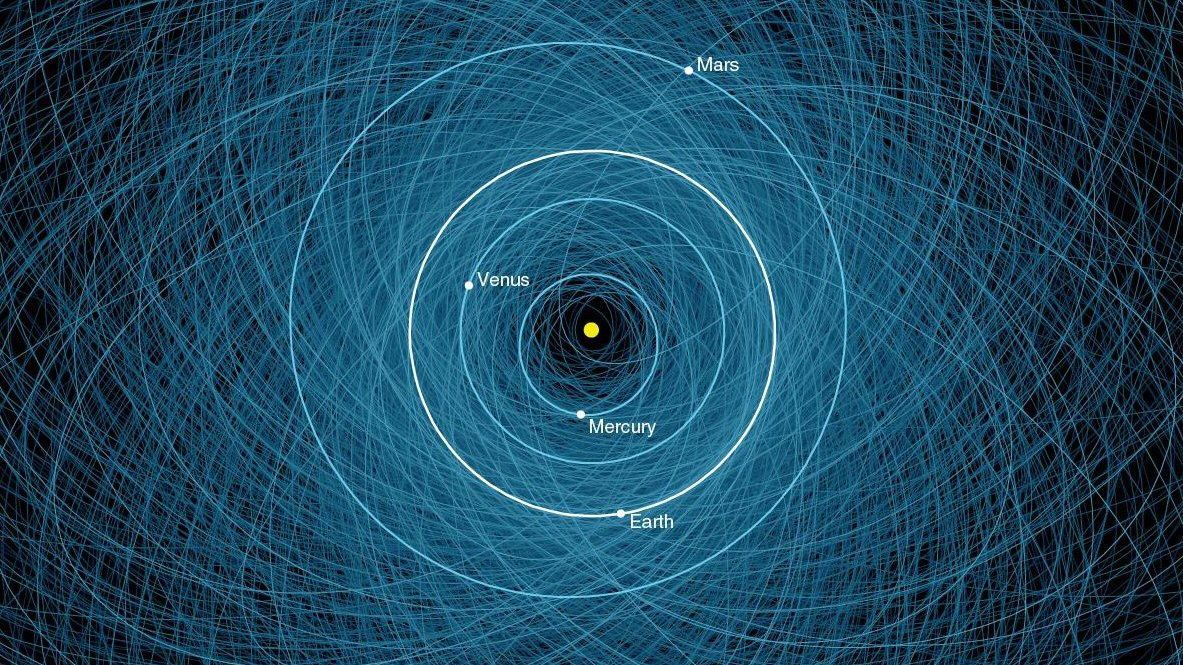 Potentially hazardous asteroids' orbits from NEO-WISE